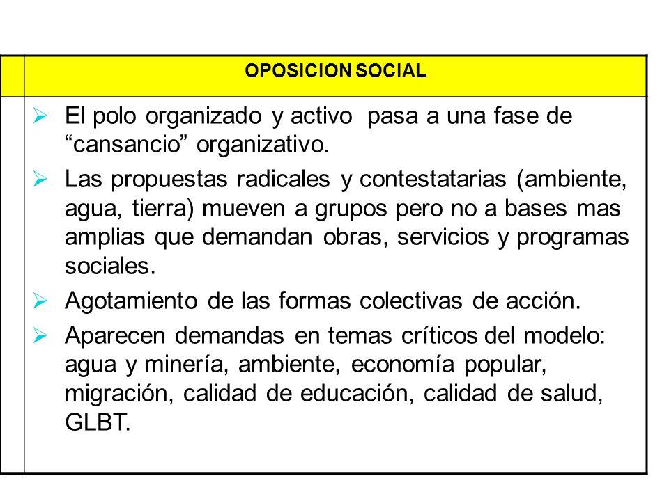 OPOSICION SOCIAL El polo organizado y activo pasa a una fase de cansancio organizativo. Las propuestas radicales y contestatarias (ambiente, agua, tie