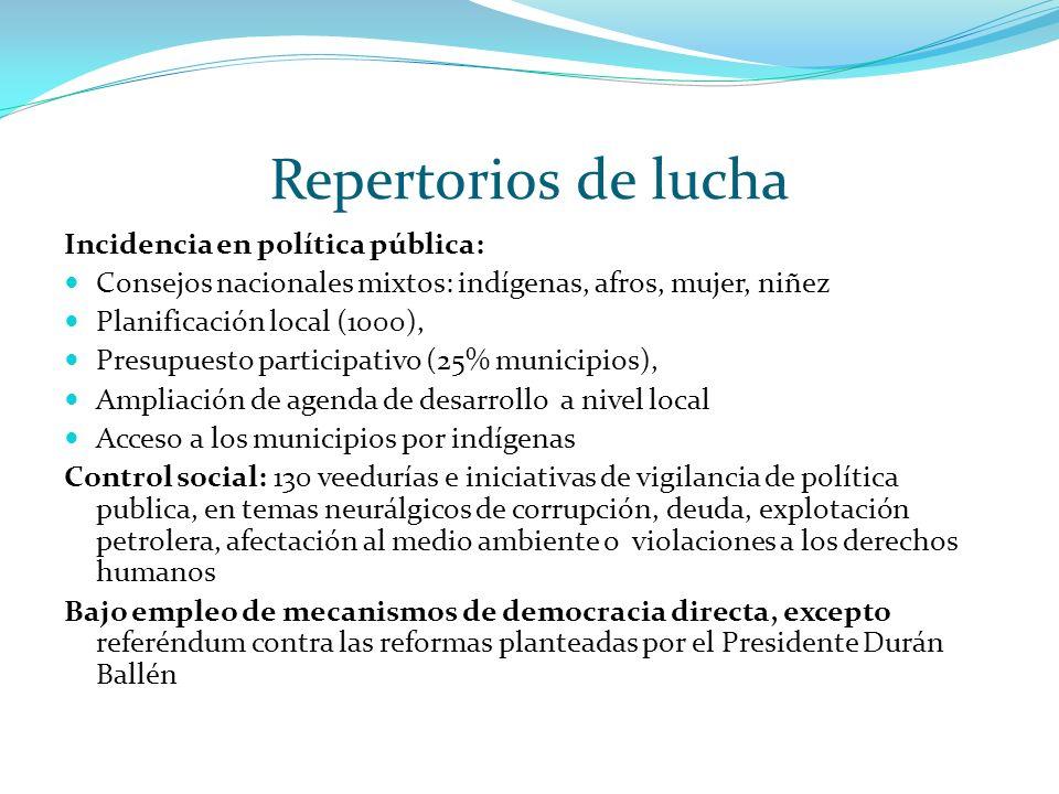 Repertorios de lucha Incidencia en política pública: Consejos nacionales mixtos: indígenas, afros, mujer, niñez Planificación local (1000), Presupuest