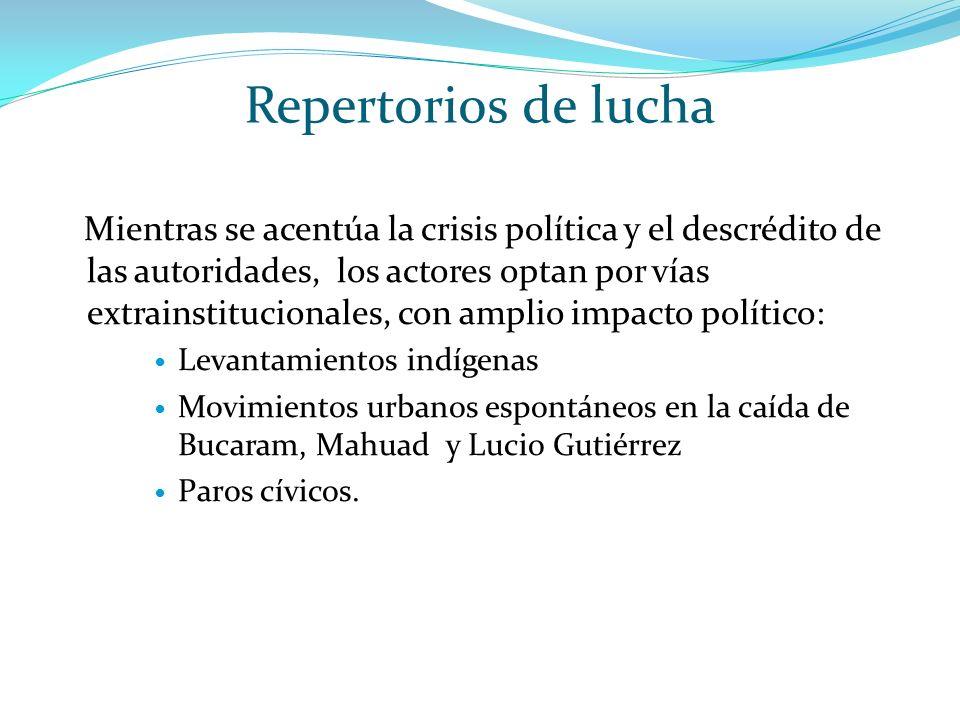 Repertorios de lucha Mientras se acentúa la crisis política y el descrédito de las autoridades, los actores optan por vías extrainstitucionales, con a