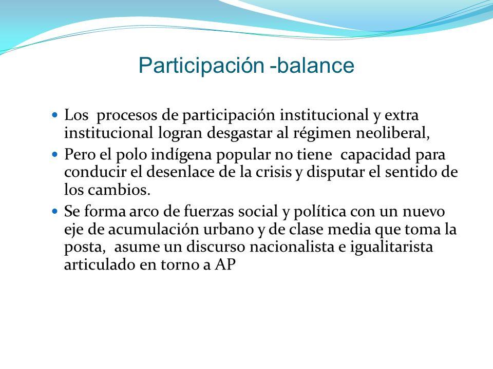 Participación -balance Los procesos de participación institucional y extra institucional logran desgastar al régimen neoliberal, Pero el polo indígena