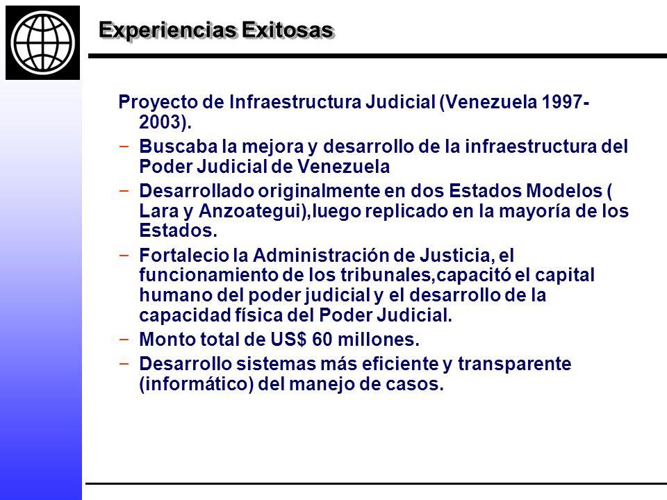 Experiencias Exitosas Proyecto de Infraestructura Judicial (Venezuela 1997- 2003).