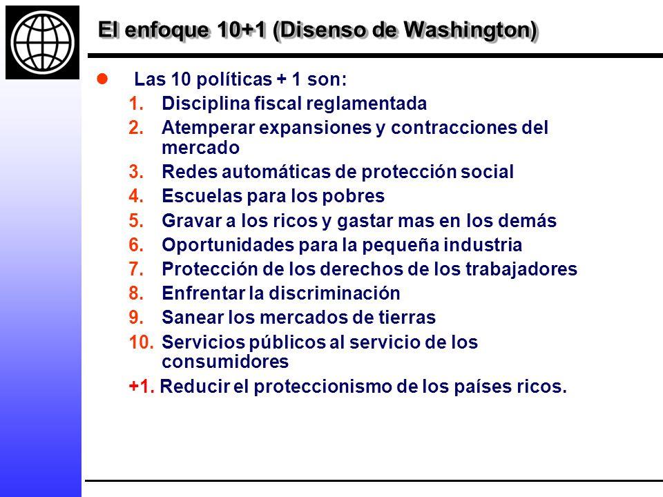 El enfoque 10+1 (Disenso de Washington) Las 10 políticas + 1 son: 1.Disciplina fiscal reglamentada 2.Atemperar expansiones y contracciones del mercado 3.Redes automáticas de protección social 4.Escuelas para los pobres 5.Gravar a los ricos y gastar mas en los demás 6.Oportunidades para la pequeña industria 7.Protección de los derechos de los trabajadores 8.Enfrentar la discriminación 9.Sanear los mercados de tierras 10.Servicios públicos al servicio de los consumidores +1.