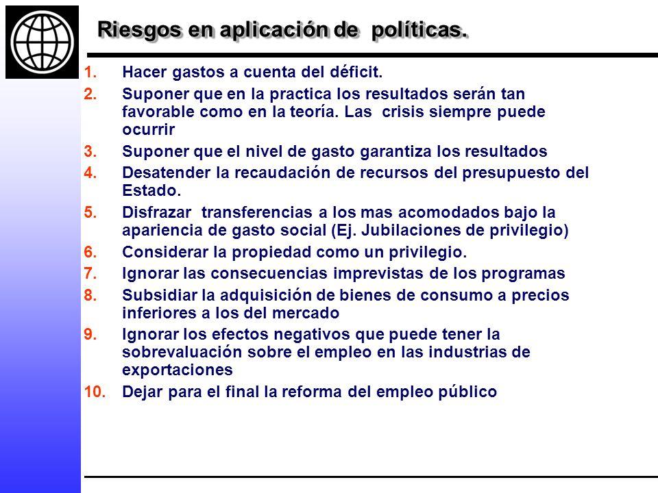 Riesgos en aplicación de políticas. 1.Hacer gastos a cuenta del déficit.