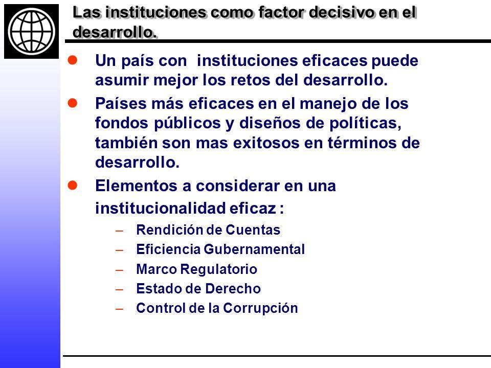 Las instituciones como factor decisivo en el desarrollo.
