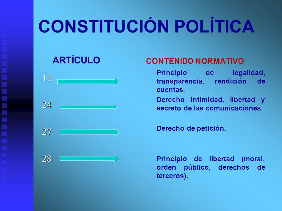 CONSTITUCIÓN POLÍTICA ARTÍCULO 11 24 27 28 CONTENIDO NORMATIVO Principio de legalidad, transparencia, rendición de cuentas. Derecho intimidad, liberta