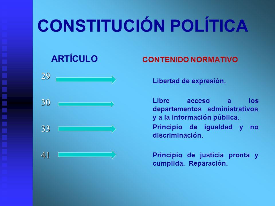 CONSTITUCIÓN POLÍTICA ARTÍCULO 29 30 33 41 CONTENIDO NORMATIVO Libertad de expresión. Libre acceso a los departamentos administrativos y a la informac
