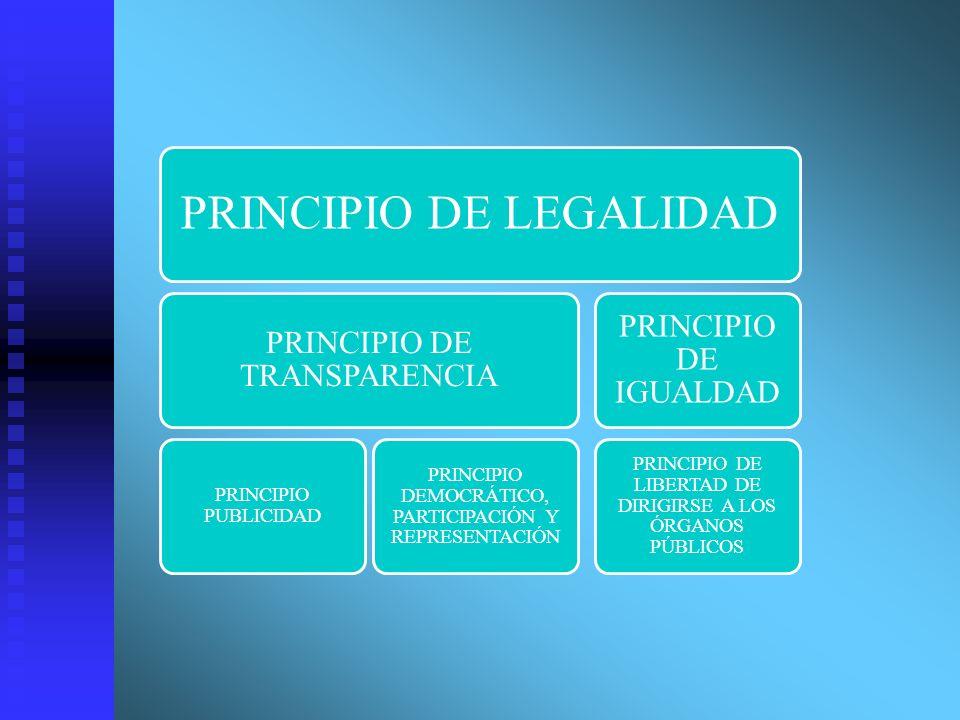 PRINCIPIO DE LEGALIDAD PRINCIPIO DE TRANSPARENCIA PRINCIPIO PUBLICIDAD PRINCIPIO DEMOCRÁTICO, PARTICIPACIÓN Y REPRESENTACIÓN PRINCIPIO DE IGUALDAD PRI