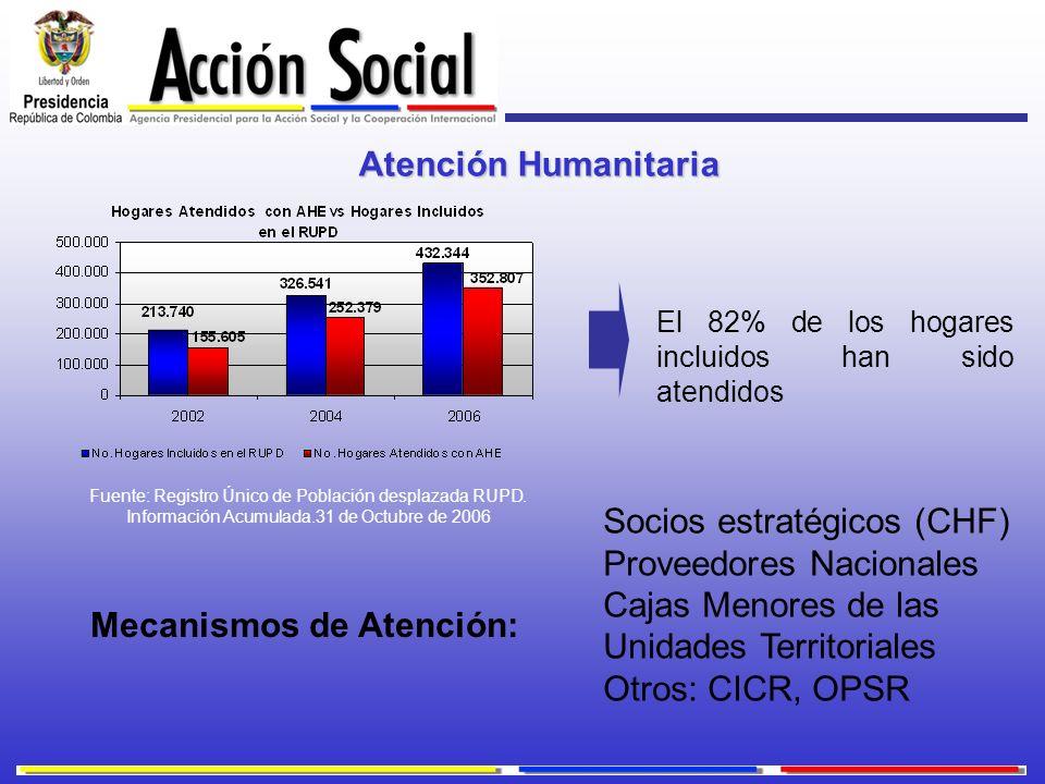 El 82% de los hogares incluidos han sido atendidos Fuente: Registro Único de Población desplazada RUPD. Información Acumulada.31 de Octubre de 2006 At