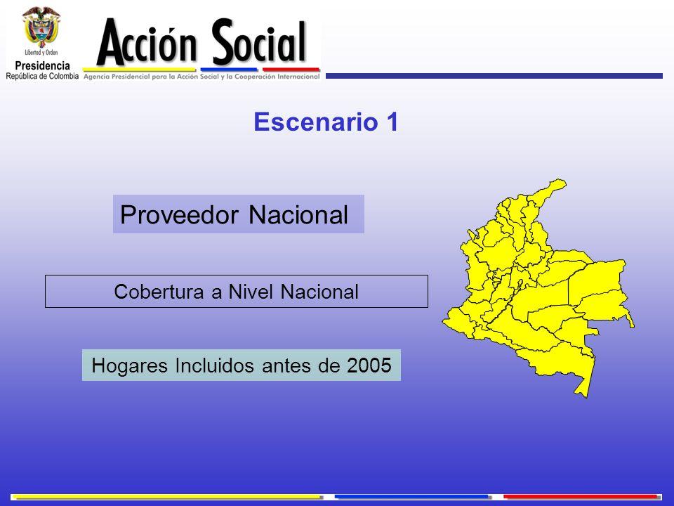Escenario 1 Cobertura a Nivel Nacional Proveedor Nacional Hogares Incluidos antes de 2005