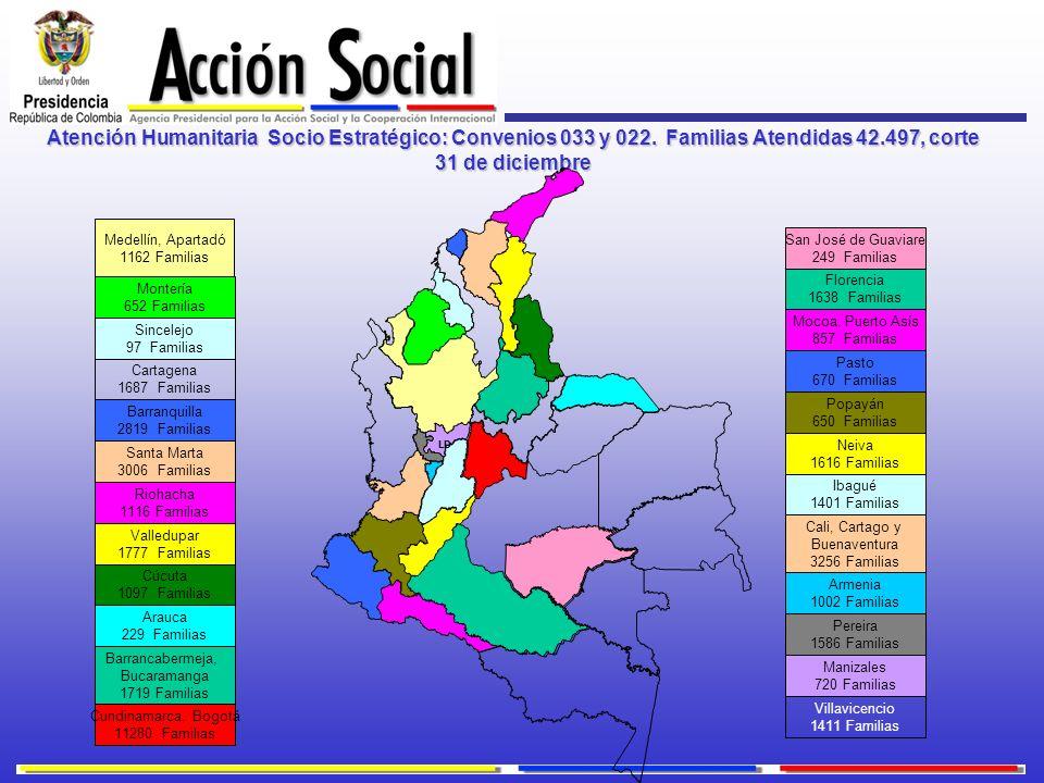 Atención Humanitaria Socio Estratégico: Convenios 033 y 022. Familias Atendidas 42.497, corte 31 de diciembre LD Medellín, Apartadó 1162 Familias Mont