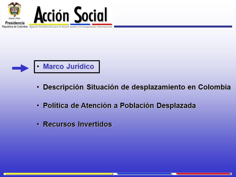 Marco Jurídico Marco Jurídico Recursos Invertidos Recursos Invertidos Política de Atención a Población Desplazada Política de Atención a Población Des