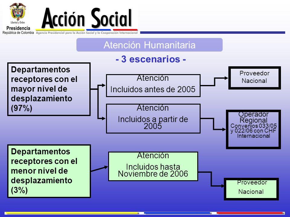 Atención Humanitaria Atención Incluidos antes de 2005 Atención Incluidos a partir de 2005 Proveedor Nacional Proveedor Nacional Operador Regional Conv