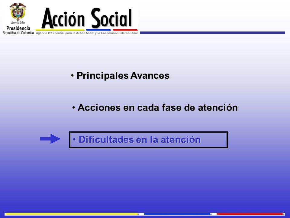 Principales Avances Principales Avances Dificultades en la atención Dificultades en la atención Acciones en cada fase de atención Acciones en cada fas