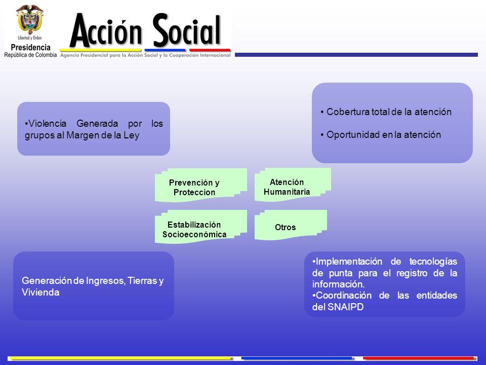 Prevención y Proteccion Estabilización Socioeconómica Otros Atención Humanitaria Generación de Ingresos, Tierras y Vivienda Implementación de tecnolog