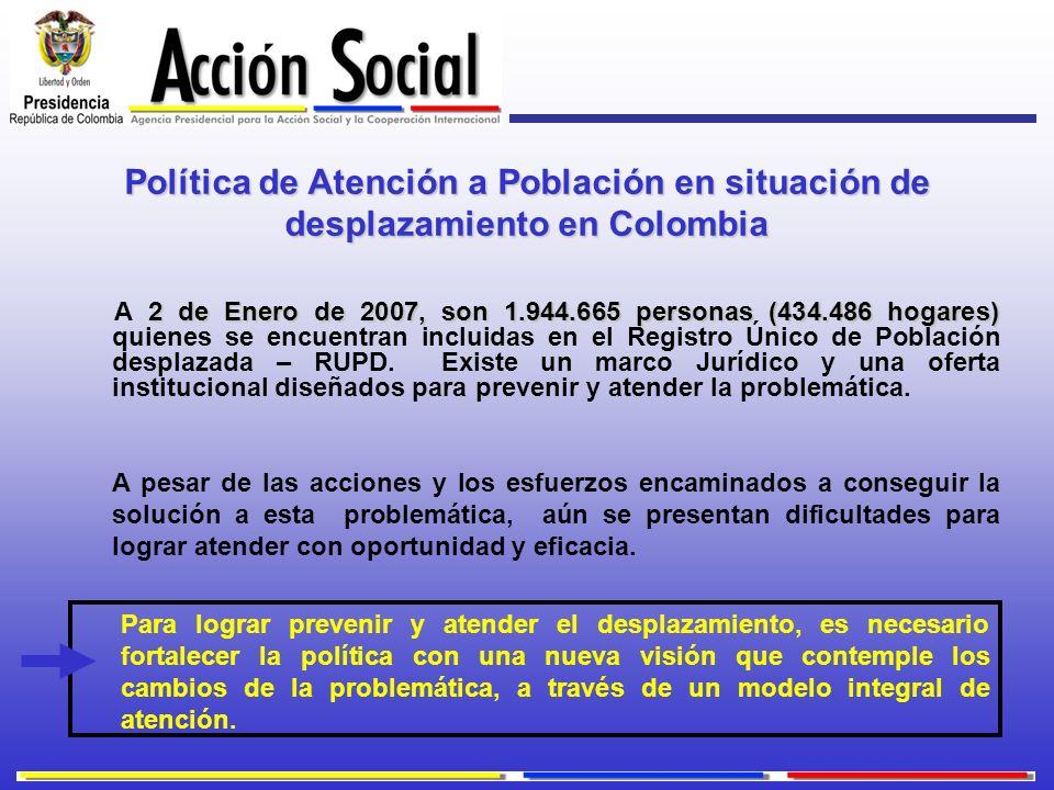 Política de Atención a Población en situación de desplazamiento en Colombia 2 de Enero de 2007, son 1.944.665 personas (434.486 hogares) A 2 de Enero