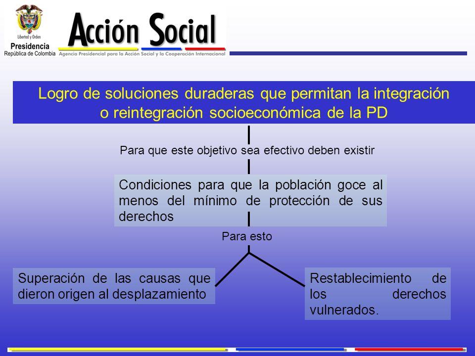 Logro de soluciones duraderas que permitan la integración o reintegración socioeconómica de la PD Para que este objetivo sea efectivo deben existir Pa