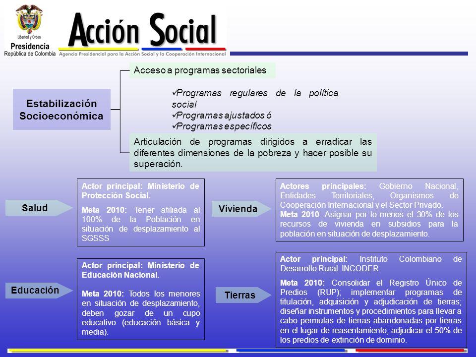 Estabilización Socioeconómica Acceso a programas sectoriales Programas regulares de la política social Programas ajustados ó Programas específicos Art