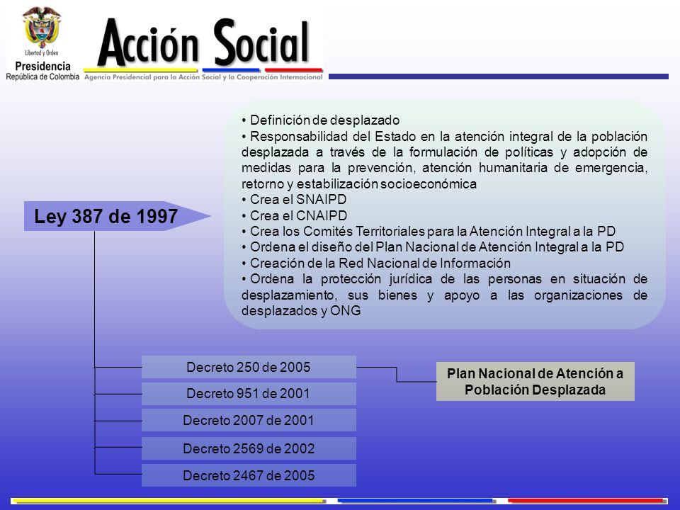 Ley 387 de 1997 Definición de desplazado Responsabilidad del Estado en la atención integral de la población desplazada a través de la formulación de p