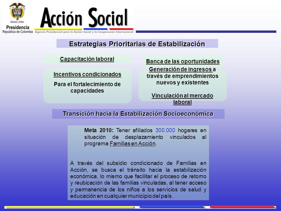 Estrategias Prioritarias de Estabilización Capacitación laboral Banca de las oportunidades Generación de ingresos a través de emprendimientos nuevos y