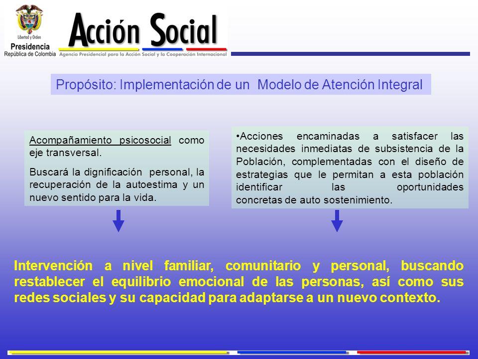 Propósito: Implementación de un Modelo de Atención Integral Acompañamiento psicosocial como eje transversal. Buscará la dignificación personal, la rec