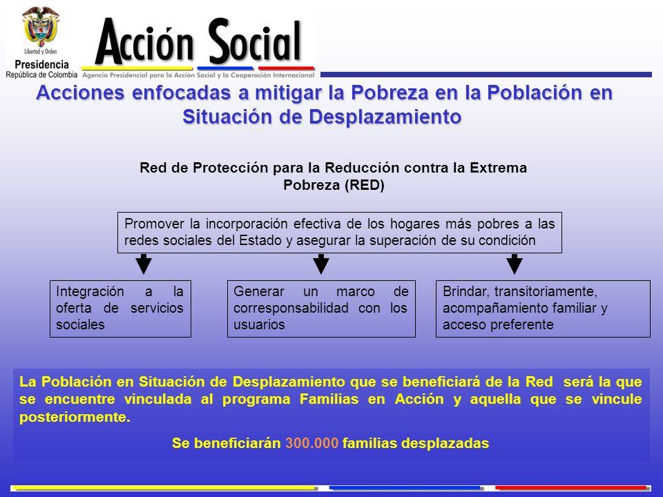 Acciones enfocadas a mitigar la Pobreza en la Población en Situación de Desplazamiento Acciones enfocadas a mitigar la Pobreza en la Población en Situ
