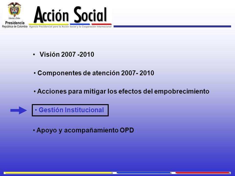 Visión 2007 -2010 Componentes de atención 2007- 2010 Acciones para mitigar los efectos del empobrecimiento Gestión Institucional Apoyo y acompañamient