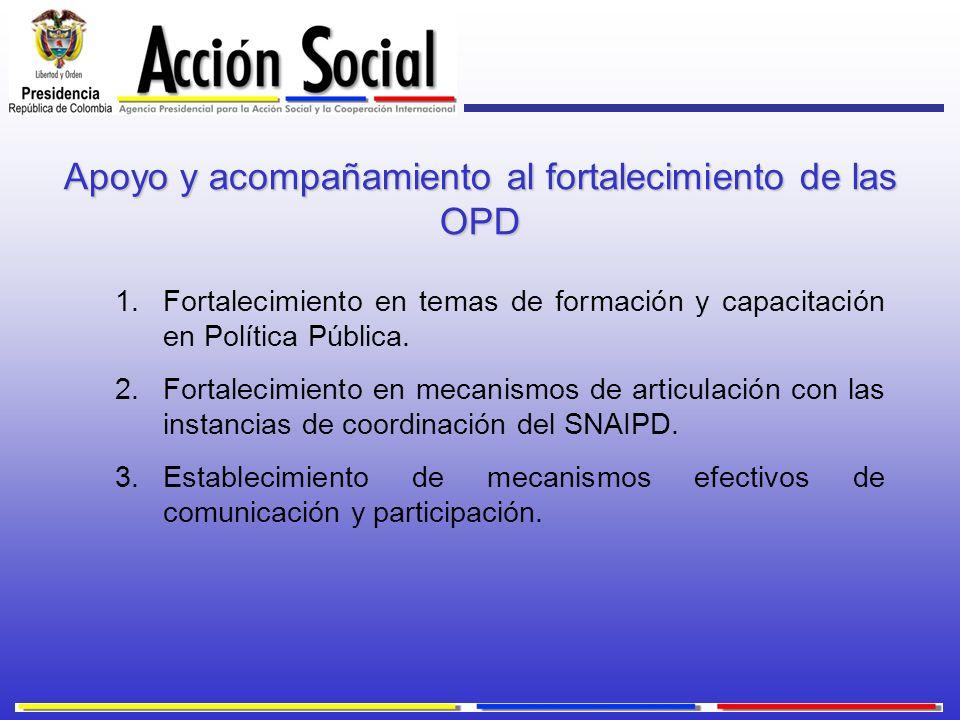 Apoyo y acompañamiento al fortalecimiento de las OPD 1.Fortalecimiento en temas de formación y capacitación en Política Pública. 2.Fortalecimiento en
