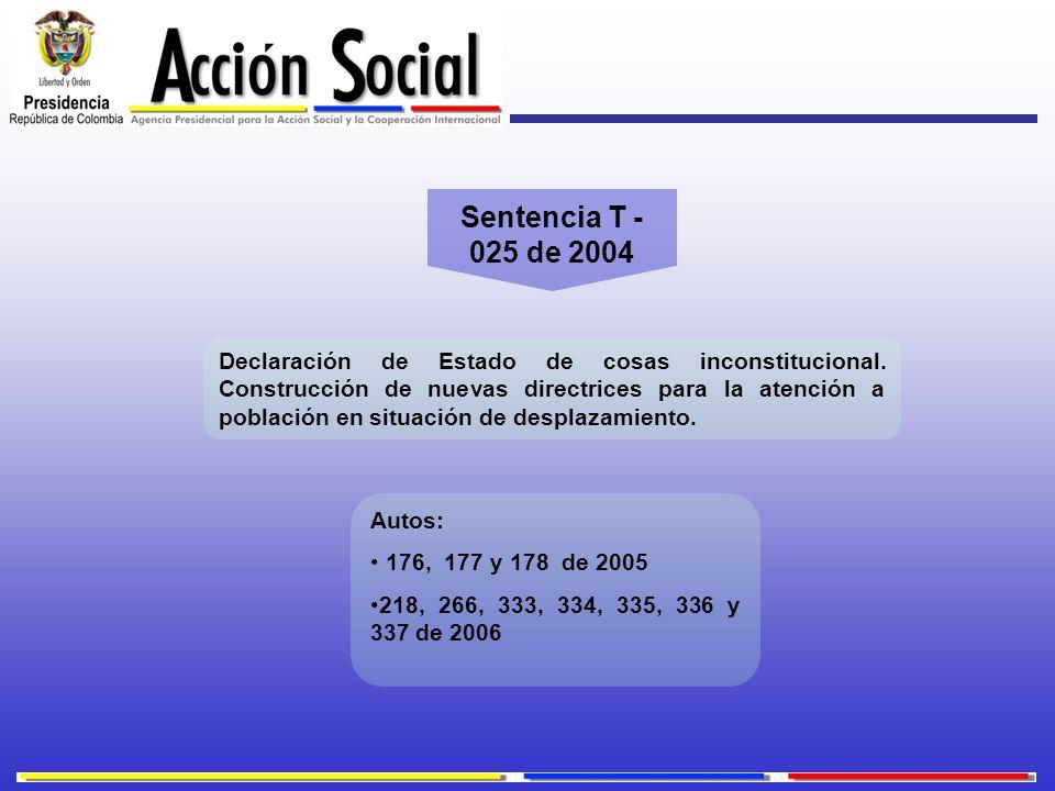 Sentencia T - 025 de 2004 Declaración de Estado de cosas inconstitucional. Construcción de nuevas directrices para la atención a población en situació