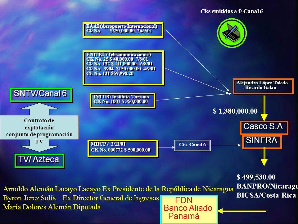 SNTV/Canal 6 TV/ Azteca Alejandro López Toledo Ricardo Galán Alejandro López Toledo Ricardo Galán Casco S.A SINFRA Contrato de explotación conjunta de
