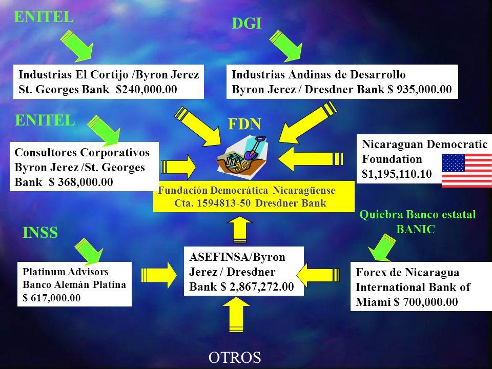 FDN Fundación Democrática Nicaragüense Cta. 1594813-50 Dresdner Bank Industrias El Cortijo /Byron Jerez St. Georges Bank $240,000.00 ENITEL Industrias