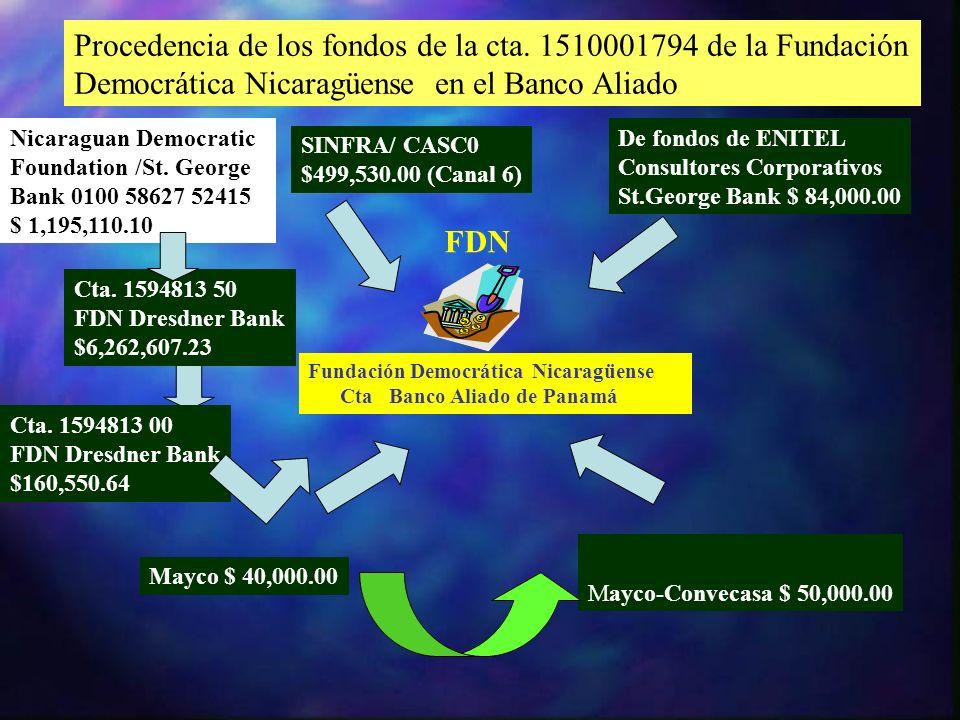 FDN Fundación Democrática Nicaragüense Cta Banco Aliado de Panamá De fondos de ENITEL Consultores Corporativos St.George Bank $ 84,000.00 SINFRA/ CASC