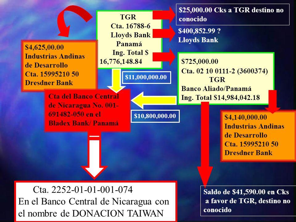 TGR Cta. 16788-6 Lloyds Bank Panamá Ing. Total $ 16,776,148.84 $725,000.00 Cta. 02 10 0111-2 (3600374) TGR Banco Aliado/Panamá Ing. Total $14,984,042.