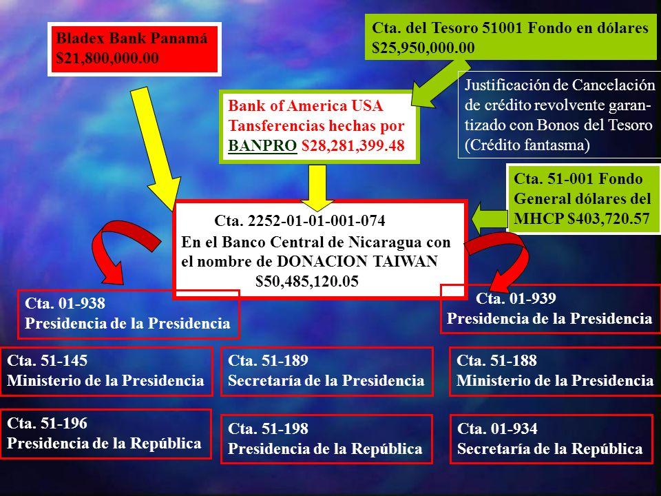Cta. 2252-01-01-001-074 En el Banco Central de Nicaragua con el nombre de DONACION TAIWAN $50,485,120.05 Bladex Bank Panamá $21,800,000.00 Bank of Ame