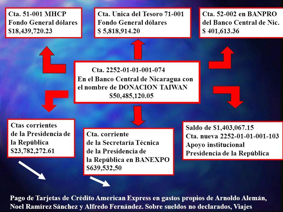 Cta. 2252-01-01-001-074 En el Banco Central de Nicaragua con el nombre de DONACION TAIWAN $50,485,120.05 Ctas corrientes de la Presidencia de la Repúb