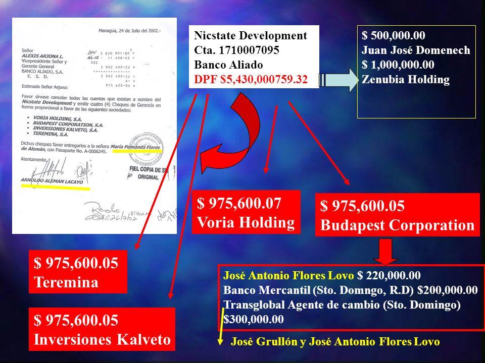 Nicstate Development Cta. 1710007095 Banco Aliado DPF $5,430,000759.32 $ 500,000.00 Juan José Domenech $ 1,000,000.00 Zenubia Holding $ 975,600.07 Vor