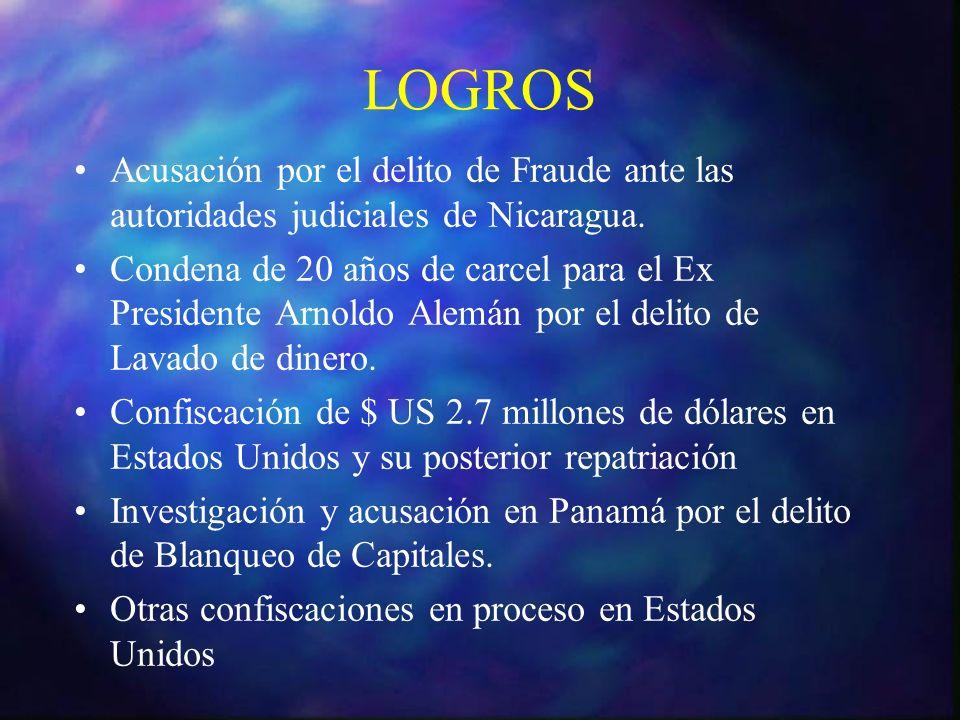 LOGROS Acusación por el delito de Fraude ante las autoridades judiciales de Nicaragua. Condena de 20 años de carcel para el Ex Presidente Arnoldo Alem