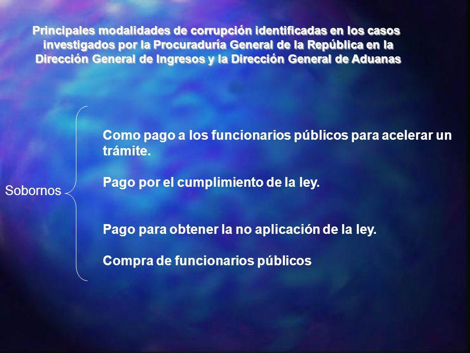 Principales modalidades de corrupción identificadas en los casos investigados por la Procuraduría General de la República en la Dirección General de I
