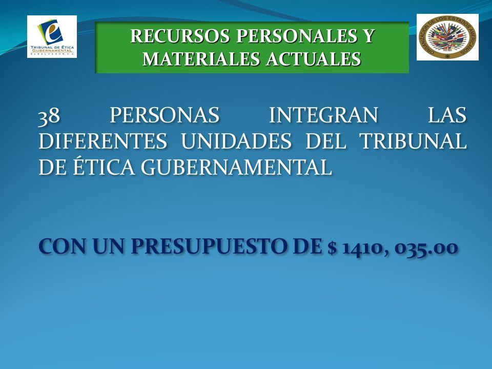RECURSOS PERSONALES Y MATERIALES ACTUALES 38 PERSONAS INTEGRAN LAS DIFERENTES UNIDADES DEL TRIBUNAL DE ÉTICA GUBERNAMENTAL CON UN PRESUPUESTO DE $ 1410, 035.00 38 PERSONAS INTEGRAN LAS DIFERENTES UNIDADES DEL TRIBUNAL DE ÉTICA GUBERNAMENTAL CON UN PRESUPUESTO DE $ 1410, 035.00