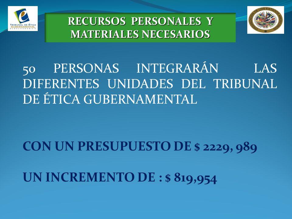 RECURSOS PERSONALES Y MATERIALES NECESARIOS 50 PERSONAS INTEGRARÁN LAS DIFERENTES UNIDADES DEL TRIBUNAL DE ÉTICA GUBERNAMENTAL CON UN PRESUPUESTO DE $ 2229, 989 UN INCREMENTO DE : $ 819,954