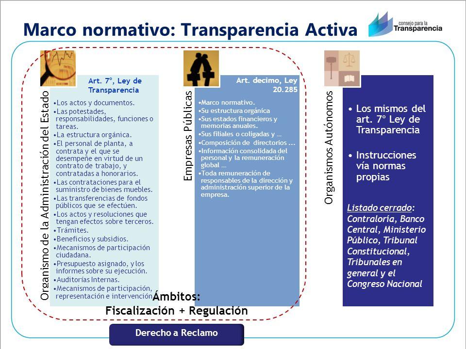 Marco normativo: Transparencia Activa Organismo de la Administración del Estado Los actos y documentos. Las potestades, responsabilidades, funciones o