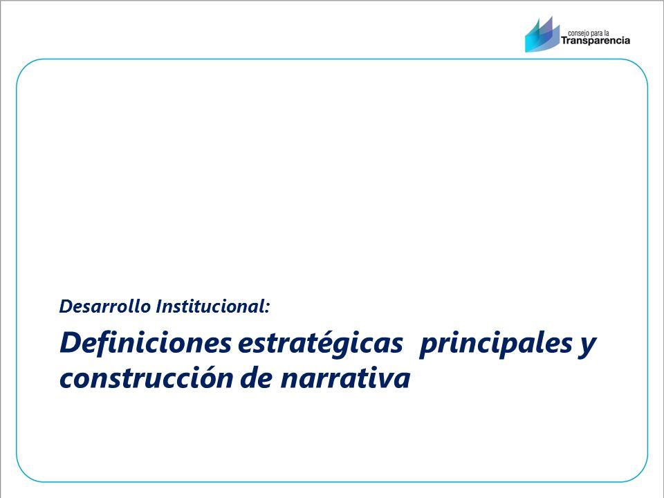 Definiciones estratégicas principales y construcción de narrativa Desarrollo Institucional:
