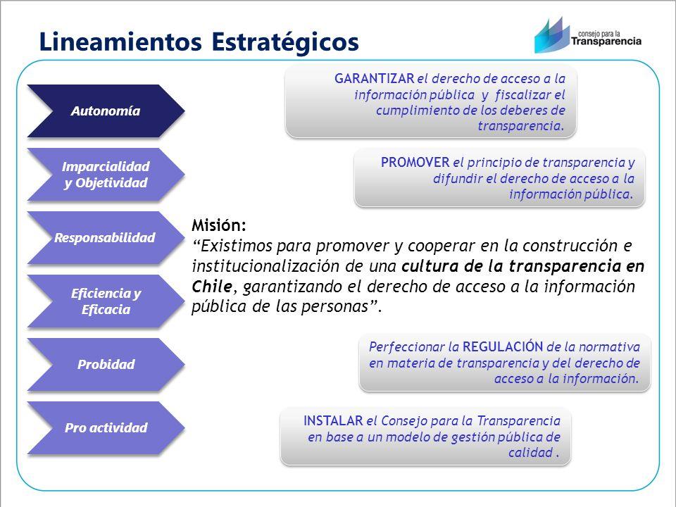 INSTALAR el Consejo para la Transparencia en base a un modelo de gestión pública de calidad.
