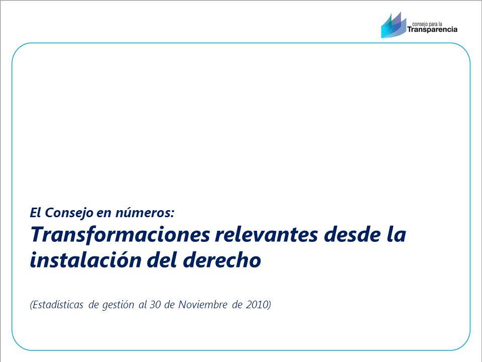 El Consejo en números: Transformaciones relevantes desde la instalación del derecho (Estadísticas de gestión al 30 de Noviembre de 2010)