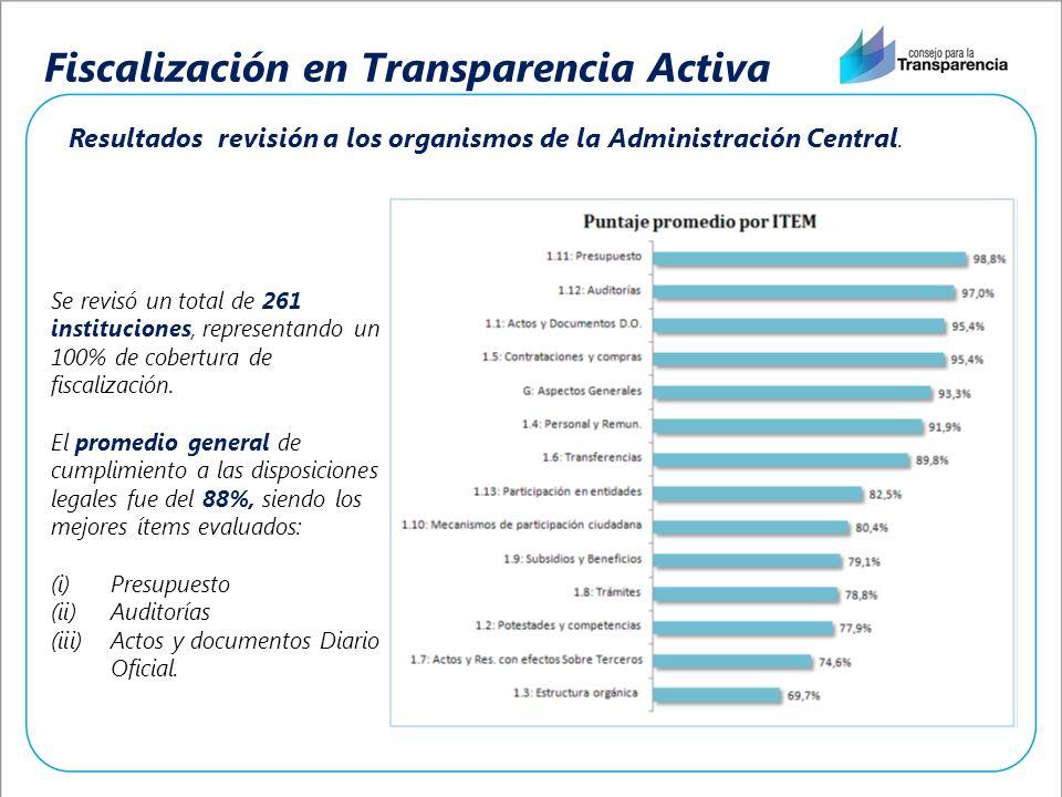 Fiscalización en Transparencia Activa Resultados revisión a los organismos de la Administración Central. Se revisó un total de 261 instituciones, repr