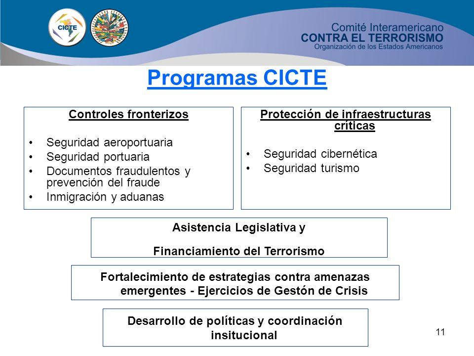 10 Marco institucional interamericano Secretario General Secretaría de Seguridad Multidimensional Comité Interamericano contra el Terrorismo (CICTE) C