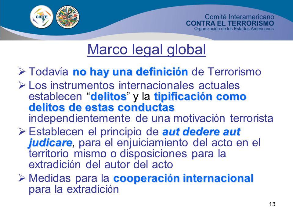 12 Marco institucional interamericano Programa de Asistencia Legislativa y Financiamiento del Terrorismo y Financiamiento del Terrorismo: Asistencia T