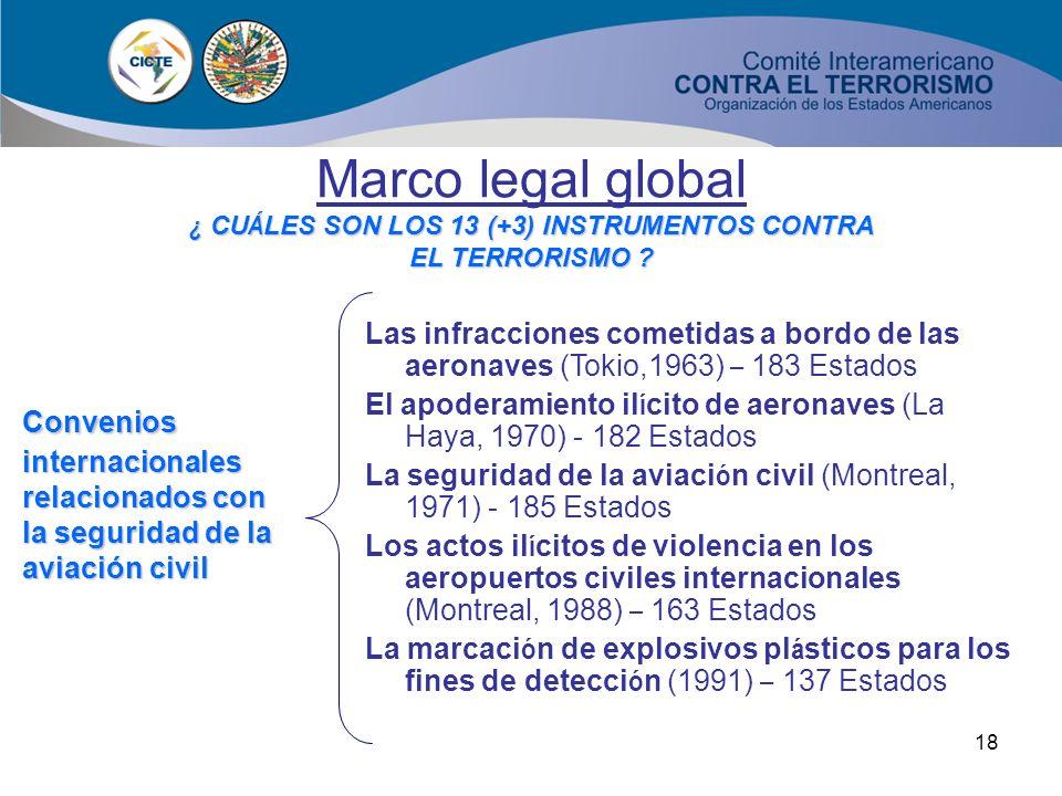 17 Marco legal global UN CUADRO JUR Í DICO OBLIGATORIO RESOLUCIONES 1373 y otras Resoluciones del Consejo de Seguridad adoptadas sobre la base del Cap