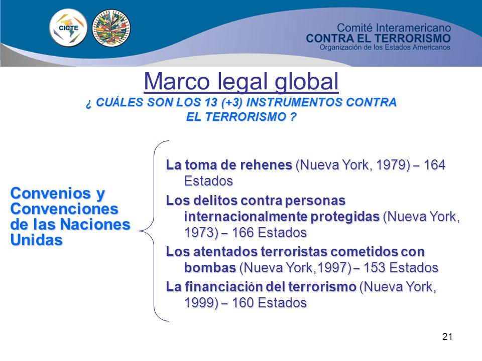 20 Marco legal global ¿ CU Á LES SON LOS 13 (+3) INSTRUMENTOS CONTRA EL TERRORISMO ? Convenios sobre material nuclear y radioactivo Convenci ó n sobre