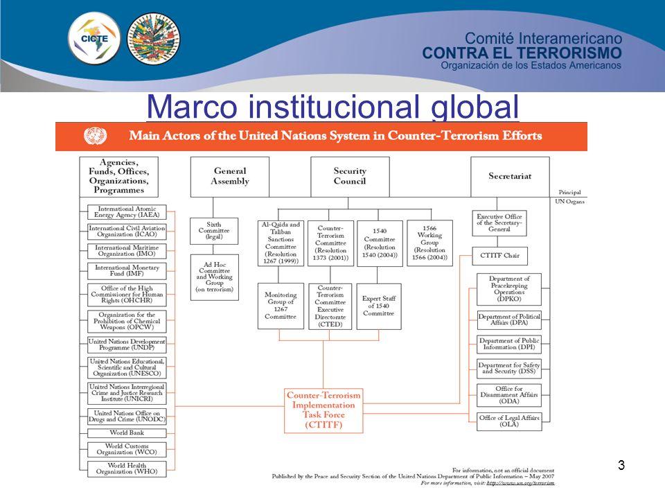 2 Introducción Marco jurídico aplicable en el sistema interamericano: ONU y OEA Marco, sustentado en valores democráticos y de libertad, está en pelig