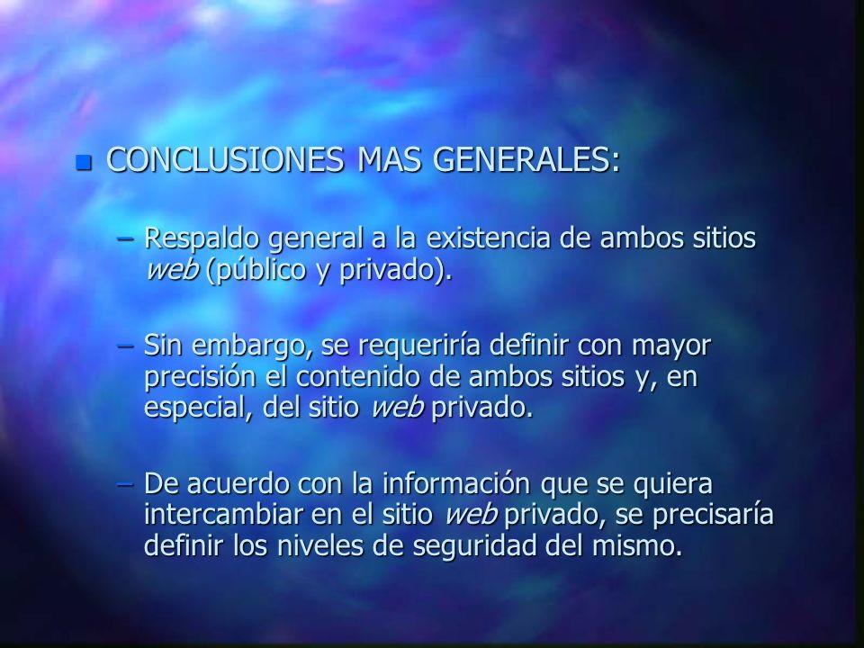 n CONCLUSIONES MAS GENERALES: –Respaldo general a la existencia de ambos sitios web (público y privado).